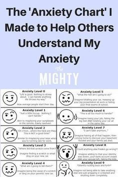 You Can Combat Panic And Anxiety With These Tips. When anxiety is looming, it can be hard to begin your day. You may find yourself avoiding activities you once enjoyed because of how your anxiety will make Health Anxiety, Anxiety Tips, Anxiety Help, Social Anxiety, Stress And Anxiety, What Is Anxiety, Anxiety Facts, Mental Health, Parenting