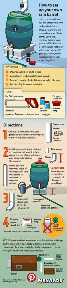 Set Up Homesteading Rainwater Barrel Project Homesteading  - The Homestead Survival .Com