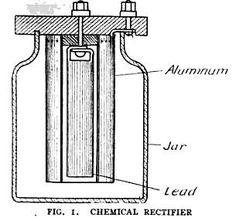 1909 Chemical Rectifier.