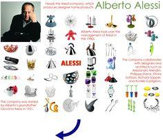 Alberto Alessi Icon Design, Design Styles, Shops, Comic Drawing, Alessi Products, Industrial Design, Designer, Exam Revision, Graphic Design
