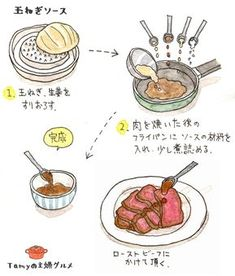 (ソース) 醤油 大さじ3 みりん 大さじ3 酒 大さじ2 酢 大さじ1 玉ねぎ 1/2個 生姜 1片 Asian Recipes, Beef Recipes, Cooking Recipes, Yummy World, Recipe Drawing, Food Painting, Food Drawing, Food Illustrations, Easy Cooking