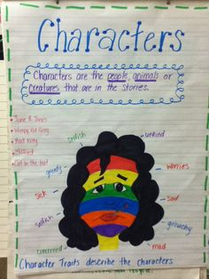 2nd Grade with Mrs. Wade: Anchor Charts for subjects across ELA, science, etc.