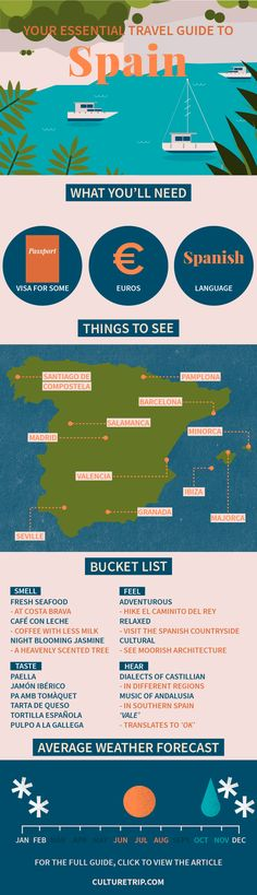 Your Essential Travel Guide to Spain (Infographic)   Spain, Madrid, city break, weekend break, Europe, bucket list, wanderlust, adventure, challenge, coffee, bar, food, must try