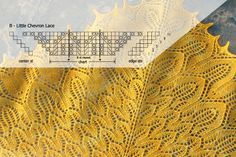 Reading lace knitting charts.Tutorial.