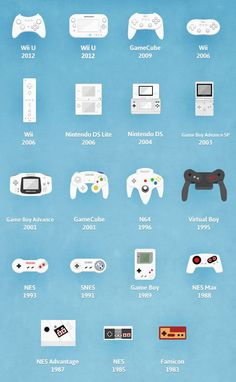 Nintendo controllers through the years from Famicom to Wii U.