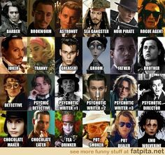 The Faces of Johnny Depp