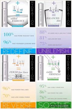 Active Hydration Serum benefits all the different Regimens! ❤️