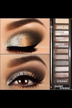 Urban Decay Naked Palette look