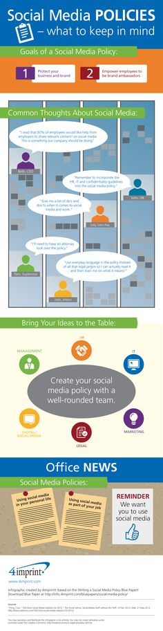 Social Media Policies: What to keep in mind #socialmedia #infographic (repinned by @ricardollera)