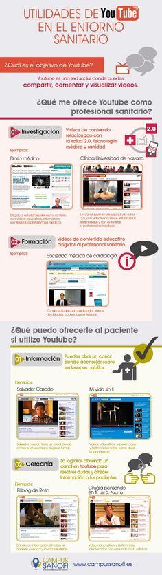 Utilidades de YouTube en el entorno sanitario #infografia