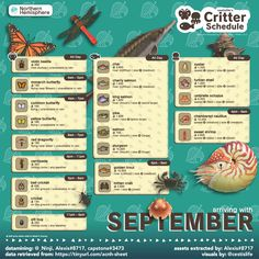 Animal Crossing Fish, Animal Crossing Guide, Animal Crossing Qr Codes Clothes, Fish Fossil, All About Animals, Video Games, Fossils, Random, Bugs