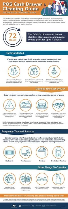 [Infographic] POS Cleaning Guide and Best Practices for Cash Drawer Cleaning. Consider these tips to help prevent the spread of or other germs. Drawer Hardware, Soft Towels, All Purpose Cleaners, Best Practice, Food Preparation, Drawers, Infographic, Retail, Cleaning