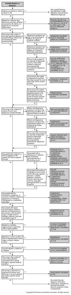 dsm-5tm handbook of differential diagnosis pdf