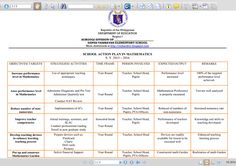 Ready Made Action Plan for Teachers and Subject Coordinators | DEPED TAMBAYAN PH