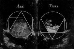 "Ulrich Ruosch - Four Elements, ""Das Alchemiehandbuch des Appenzeller Wundarztes"", 17th century. Ulrich Ruosch was a Paracelsian surgeon from Switzerland who produced a beautiful manual which captures..."