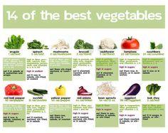 14 de los mejores vegetales