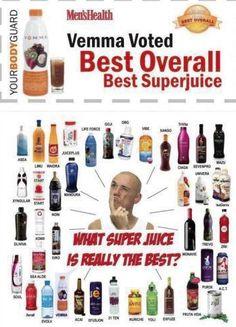 Men's Health named Vemma the Best Over all Super Juice!!! Get more information  http://healthynutritionforlife.vemma.com