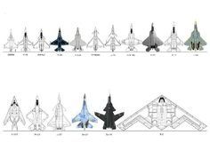 Scale comparison chart of jet fighters