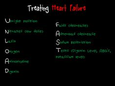 Treating Heart Failure