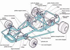 Plans for go kart, easy Karting, Build A Go Kart, Diy Go Kart, Mini Buggy, Go Kart Steering, Kart Cross, Go Kart Frame, Homemade Go Kart, Go Kart Buggy