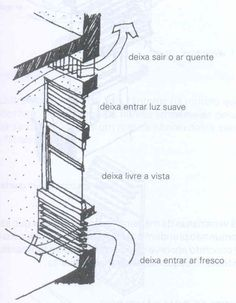 Hello Rosenbaum admire their work and would like to count on a brilliant solution that you and your team used the Ferreira family home in Ceará. I live in Salvador and I have a problem pa . Architecture Concept Diagram, Concept Architecture, Facade Architecture, Sustainable Architecture, Industrial Bedroom Design, Shop Facade, Technical Drawing, Green Building, Fresco