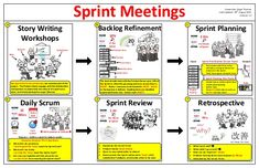 scrum-meetings-infographic-v12-1-638.jpg (638×413)