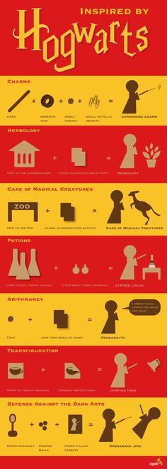 For Harry Potter fans: 7 kids' activities inspired by Hogwarts classes.