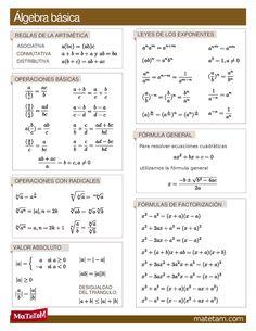 Math Teacher, Math Classroom, Teaching Math, Algebra Basica, Algebra Help, Algebra 1, Math Formula Chart, Math Formulas, Geometry Formulas