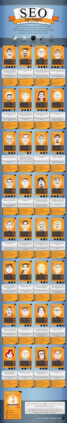 Who to follow in the SEO industry (Wildfire Digital)