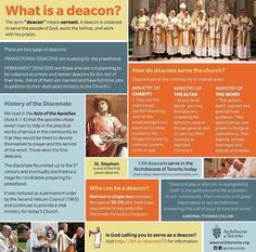 What is a Catholic Deacon?