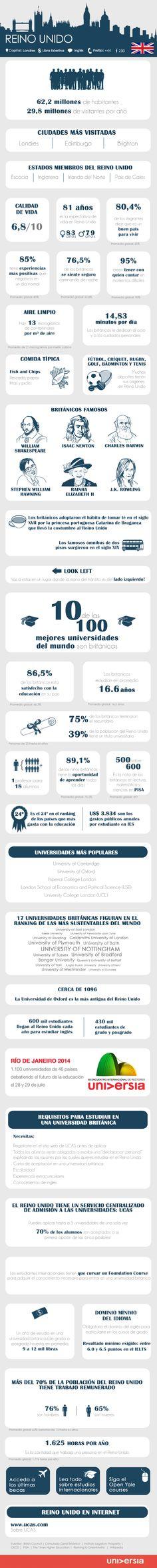 Infografía: más de 30 datos útiles para estudiar y trabajar en Reino Unido vía: http://noticias.universia.es #emigracion