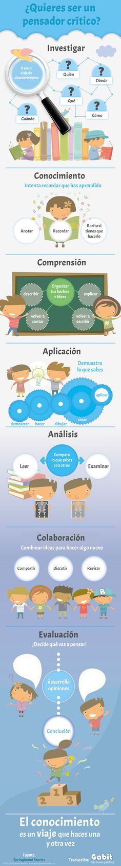 Critical thinking isn& tough at all. This infographic from Springboard Stories really simplifies the critical thinking process for all ages, not just kids. Inquiry Based Learning, Project Based Learning, Teaching Strategies, Teaching Tips, Social Design, Teaching Critical Thinking, Information Literacy, 21st Century Learning, E Mc2