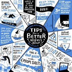 Mind Maps 404620347773445852 - The Scriberia sketchnote depository — Scriberia Source by CDIViti Mind Map Art, Mind Maps, Mind Map Design, Visual Note Taking, Sketch Notes, Book Journal, Good Night Sleep, Hand Lettering, Mindfulness