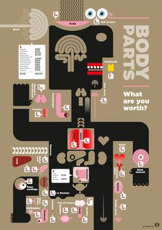 Body Parts: What are you worth? An Esquire magazine article, UK, 2006. Design: Peter Grundy (Grundini), Art Direction: Alex Breuer