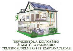 Kulcsrakész házépítés, generálkivitelezés, építész tervező, kivitelező Home, House, Ad Home, Homes, Haus, Houses, At Home