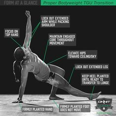 Form+at+a+Glance:+Bodyweight+Turkish+Get+Up