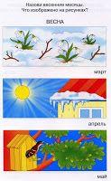 РАЗВИТИЕ РЕБЕНКА: Время года Весна
