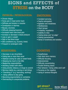 It is very important to know the signs and the effects that stress can cause to your body! Signs and Effects of Stress on the Body Auswirkungen Von Stress, Stress And Anxiety, Causes Of Stress, Stress And Depression, Chronic Stress, Symptoms Of Depression, Physical Symptoms Of Stress, Coping With Stress, Writing Tips