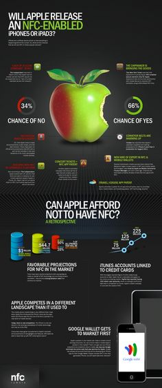 iPad 3 Enabled with NFC?