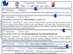 Ios, Greek Language, Writing Activities, Learning, School, Greek, Studying, Teaching, Onderwijs
