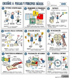 Aprender a pensar Visible Thinking, Critical Thinking, Visual Learning, Learning Tools, Creative Thinking, Design Thinking, Sketch Notes, Science Classroom, Study Motivation
