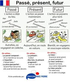 Learning French or any other foreign language require methodology, perseverance and love. In this article, you are going to discover a unique learn French method. French Language Lessons, French Language Learning, French Lessons, Basic French Words, French Phrases, French Qoutes, French Flashcards, French Worksheets, French Expressions