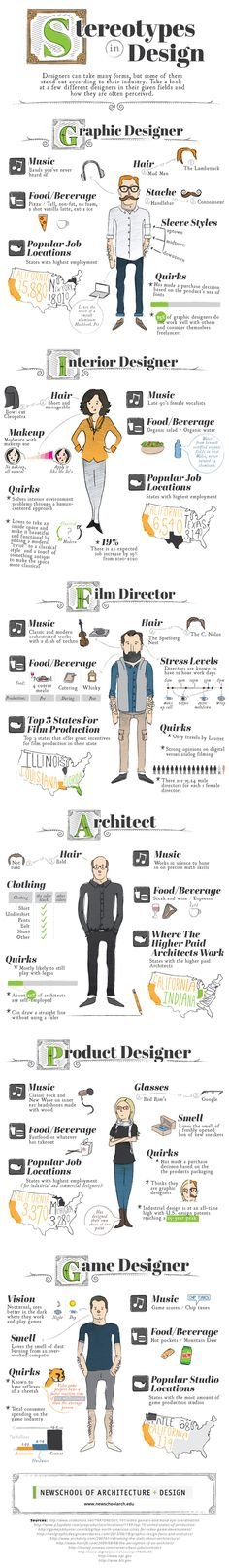 Design Stereotypes. Do Any Of These Come To Mind When You Think About Certain Kinds Of Designers?