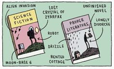 Science Fiction--alien invasion, lost crystal of Zyarfax, robot Proper Literature--lonely divorcee, drizzle, rented cottage