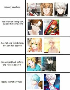 If you're wondering why Saeran Choi/ Unknown/ Ray, who are all technically the same person, are in three categories, it's because he's like the Mystic Messenger versoin of Kaneki Ken. Just with a lot less cannibalism.