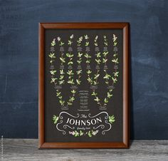 FLORA Family Tree, 6 generations - PERSONALIZED - 13 X 19 on Etsy, $95.00