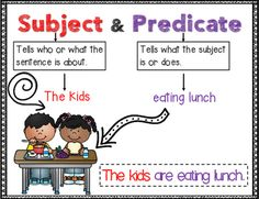 This PDF includes: **Anchor chart** Puzzle pieces for hands on matching activity. Students match the subject to the correct predicate. Teaching English Grammar, English Grammar Worksheets, English Writing Skills, Grammar Lessons, Science Lessons, 4th Grade Reading Worksheets, 4th Grade Writing, Fourth Grade, Anchor Charts First Grade