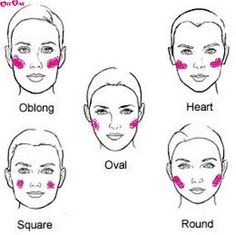 How to apply blush for your face shape. Your Mary Kay beauty consultant can help you learn this & many other great make-up tips!