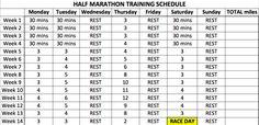 14 week half marathon training schedule. The first 4 weeks really ease into it.  Run 4 days a week/ Rest 3.