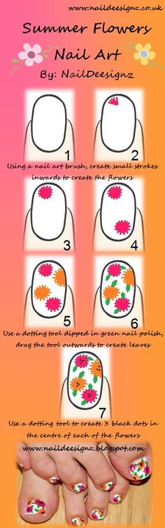 Summer Flowers Nail Tutorial .x.